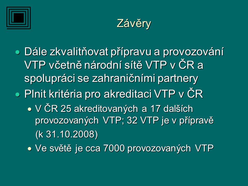 Závěry  Dále zkvalitňovat přípravu a provozování VTP včetně národní sítě VTP v ČR a spolupráci se zahraničními partnery  Plnit kritéria pro akreditaci VTP v ČR  V ČR 25 akreditovaných a 17 dalších provozovaných VTP; 32 VTP je v přípravě (k 31.10.2008) (k 31.10.2008)  Ve světě je cca 7000 provozovaných VTP