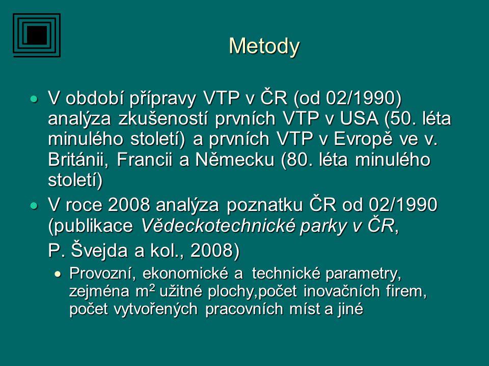 Metody  V období přípravy VTP v ČR (od 02/1990) analýza zkušeností prvních VTP v USA (50. léta minulého století) a prvních VTP v Evropě ve v. Británi