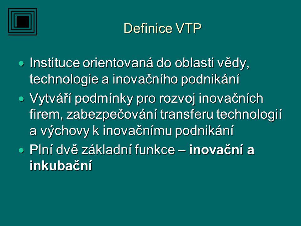 Definice VTP  Instituce orientovaná do oblasti vědy, technologie a inovačního podnikání  Vytváří podmínky pro rozvoj inovačních firem, zabezpečování transferu technologií a výchovy k inovačnímu podnikání  Plní dvě základní funkce – inovační a inkubační