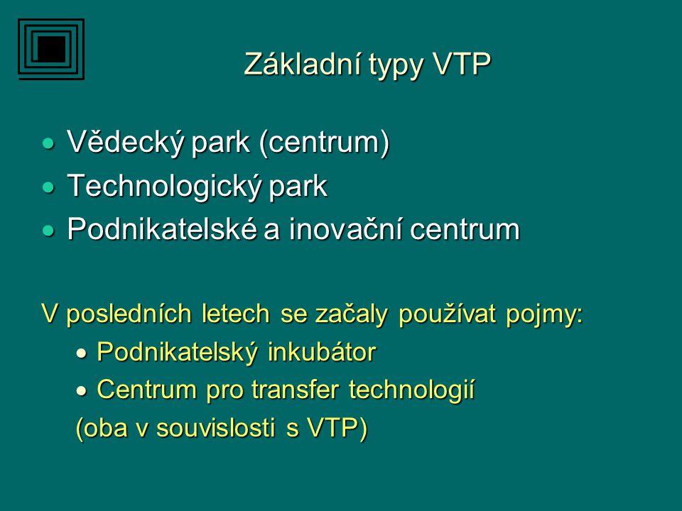 Základní typy VTP  Vědecký park (centrum)  Technologický park  Podnikatelské a inovační centrum V posledních letech se začaly používat pojmy:  Podnikatelský inkubátor  Centrum pro transfer technologií (oba v souvislosti s VTP)