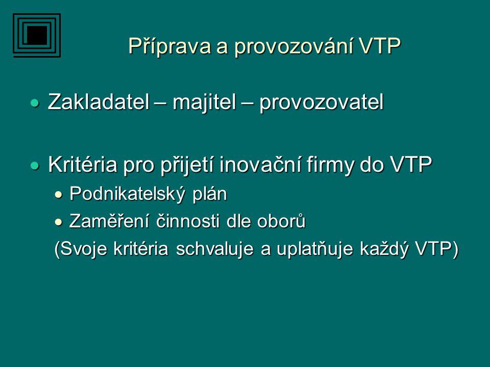 Akreditace VTP a Národní síť VTP  Kritéria akreditace:  Vyřešené otázky (Zakladatel – majitel – provozovatel)  Inkubátor malých a středních inovačních firem  Transfer technologií  Výchova k inovačnímu podnikání  Kvalitní technické a poradenské služby  Aktivní součást inovační infrastruktury  Člen společnosti VTP ČR  Akreditované, další provozované a připravované VTP tvoří Národní síť VTP v ČR