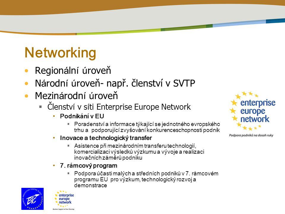 Networking Region á ln í ú roveň N á rodn í ú roveň- např.