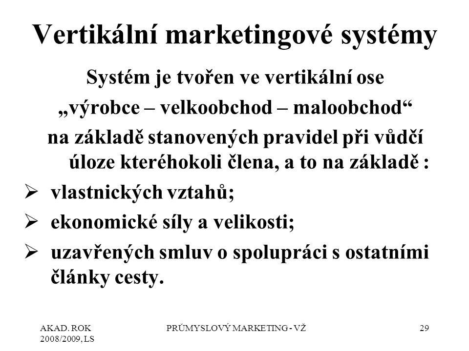 """AKAD. ROK 2008/2009, LS PRŮMYSLOVÝ MARKETING - VŽ29 Vertikální marketingové systémy Systém je tvořen ve vertikální ose """"výrobce – velkoobchod – maloob"""