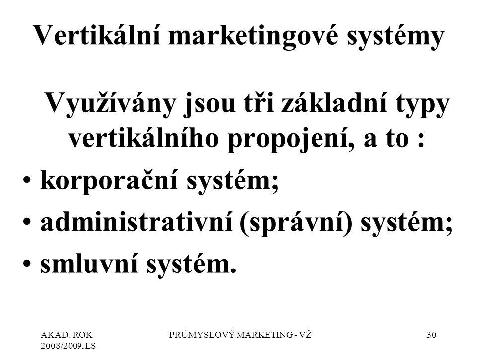AKAD. ROK 2008/2009, LS PRŮMYSLOVÝ MARKETING - VŽ30 Vertikální marketingové systémy Využívány jsou tři základní typy vertikálního propojení, a to : ko