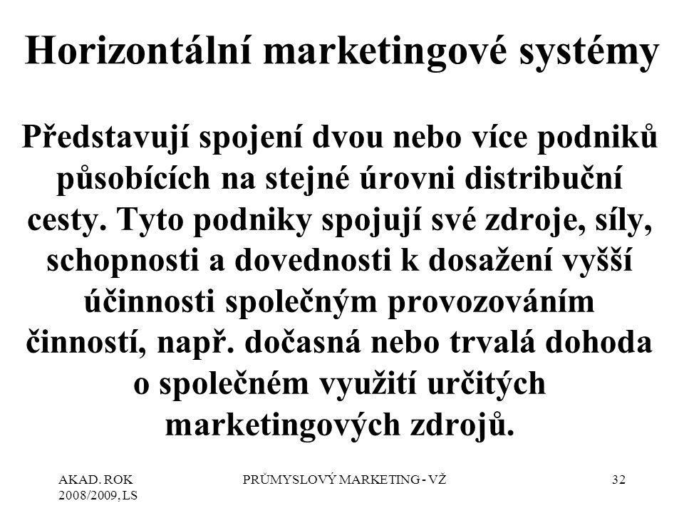 AKAD. ROK 2008/2009, LS PRŮMYSLOVÝ MARKETING - VŽ32 Horizontální marketingové systémy Představují spojení dvou nebo více podniků působících na stejné