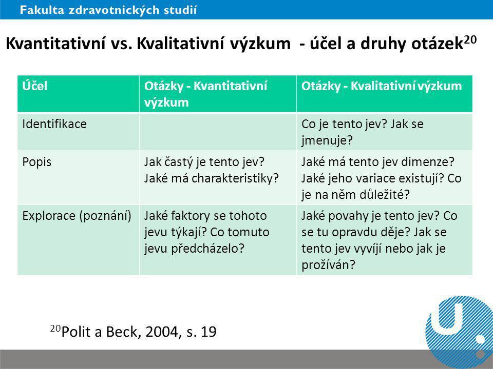 Kvantitativní vs. Kvalitativní výzkum - účel a druhy otázek 20 ÚčelOtázky - Kvantitativní výzkum Otázky - Kvalitativní výzkum IdentifikaceCo je tento