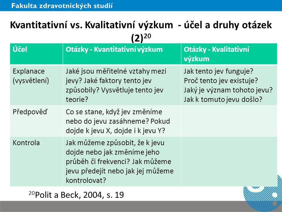 Kvantitativní vs. Kvalitativní výzkum - účel a druhy otázek (2) 20 ÚčelOtázky - Kvantitativní výzkumOtázky - Kvalitativní výzkum Explanace (vysvětlení