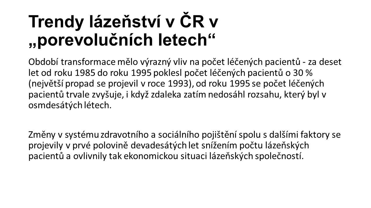 """Trendy lázeňství v ČR v """"porevolučních letech"""" Období transformace mělo výrazný vliv na počet léčených pacientů - za deset let od roku 1985 do roku 19"""