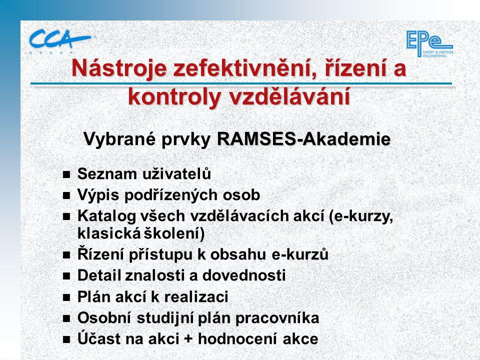 RAMSES-Akademie Vybrané prvky RAMSES-Akademie n Seznam uživatelů n Výpis podřízených osob n Katalog všech vzdělávacích akcí (e-kurzy, klasická školení