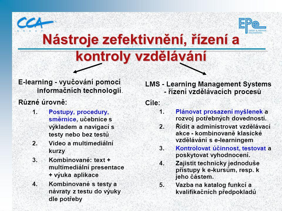 Nástroje zefektivnění, řízení a kontroly vzdělávání E-learning - vyučování pomocí informačních technologií. Různé úrovně:  Postupy, procedury, směrn