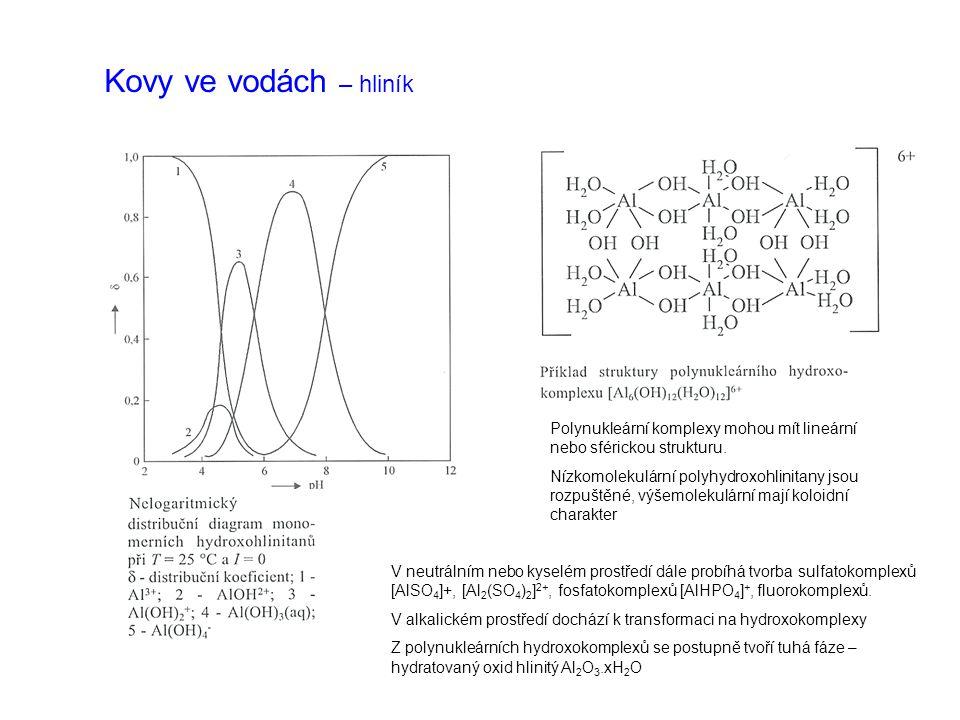 Kovy ve vodách – hliník Polynukleární komplexy mohou mít lineární nebo sférickou strukturu. Nízkomolekulární polyhydroxohlinitany jsou rozpuštěné, výš