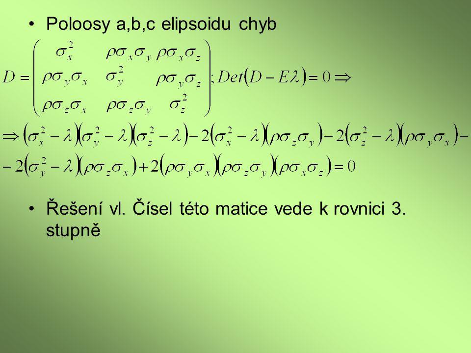 Poloosy a,b,c elipsoidu chyb Řešení vl. Čísel této matice vede k rovnici 3. stupně