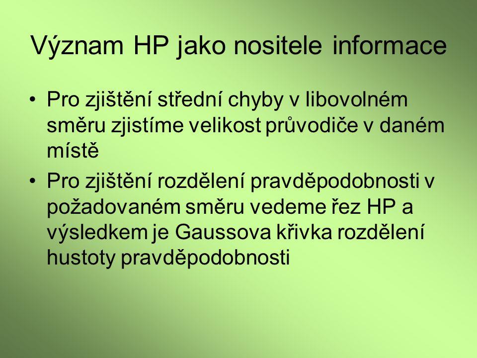 Význam HP jako nositele informace Pro zjištění střední chyby v libovolném směru zjistíme velikost průvodiče v daném místě Pro zjištění rozdělení pravd