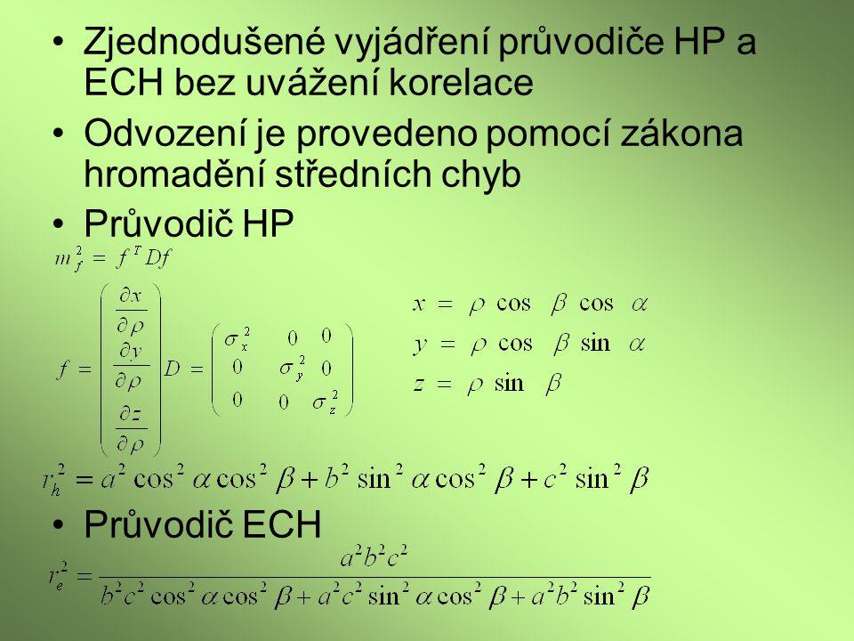 Zjednodušené vyjádření průvodiče HP a ECH bez uvážení korelace Odvození je provedeno pomocí zákona hromadění středních chyb Průvodič HP Průvodič ECH