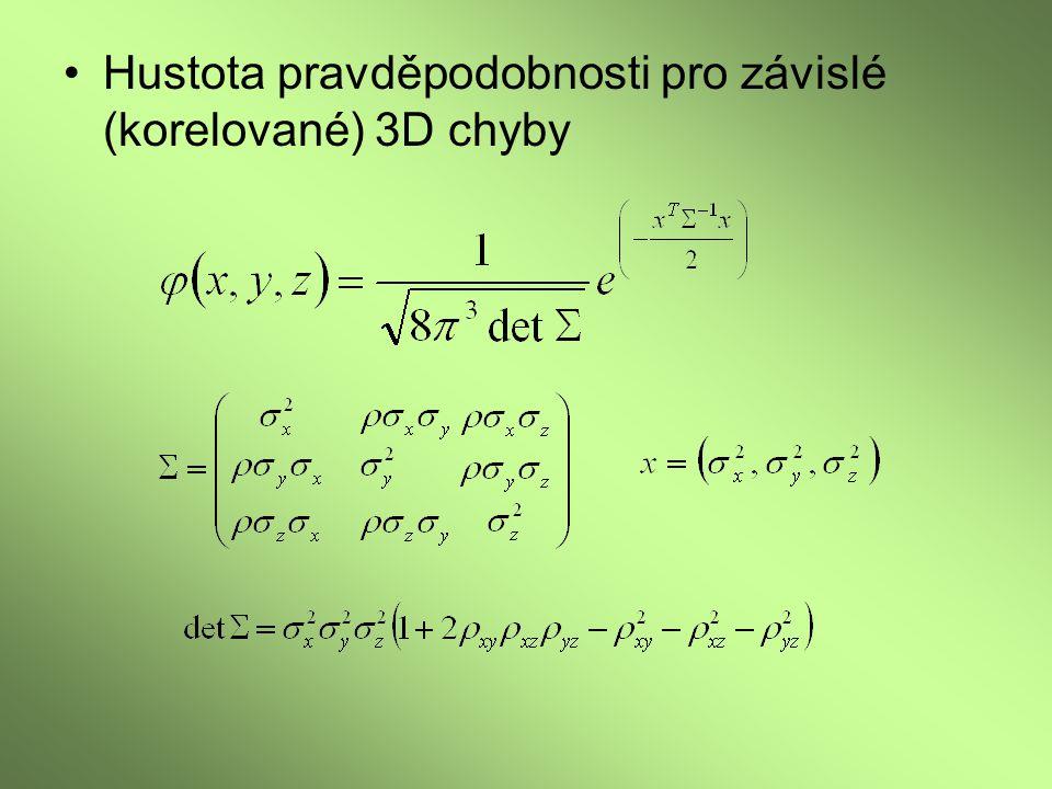 Hustota pravděpodobnosti pro závislé (korelované) 3D chyby