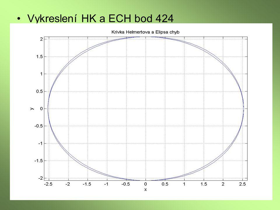 Vykreslení HK a ECH bod 424