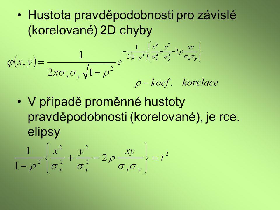 Hustota pravděpodobnosti pro závislé (korelované) 2D chyby V případě proměnné hustoty pravděpodobnosti (korelované), je rce. elipsy
