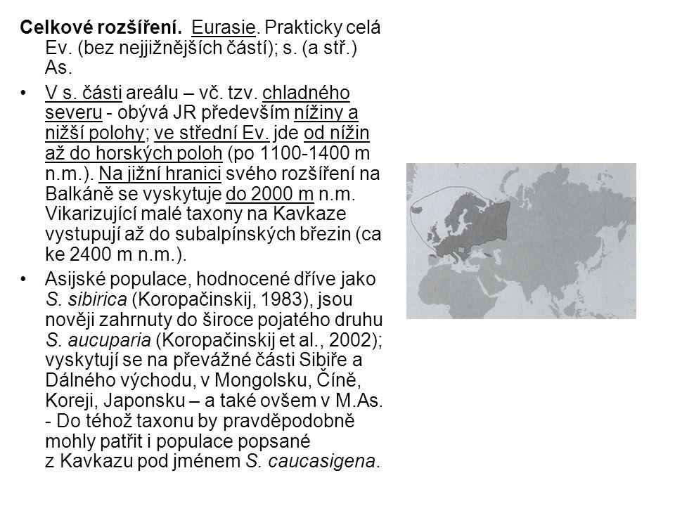 Celkové rozšíření. Eurasie. Prakticky celá Ev. (bez nejjižnějších částí); s. (a stř.) As. V s. části areálu – vč. tzv. chladného severu - obývá JR pře