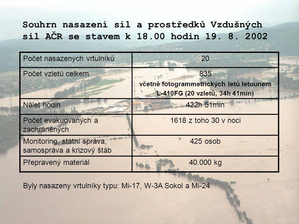 Souhrn nasazení sil a prostředků Vzdušných sil AČR se stavem k 18.00 hodin 19.