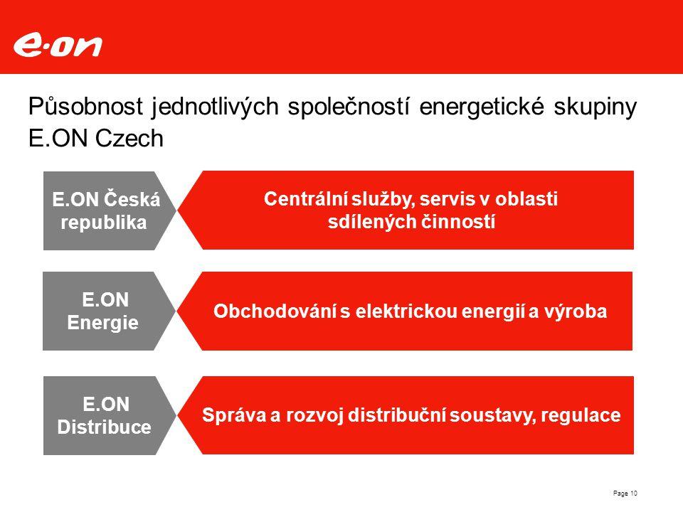 Page 10 Působnost jednotlivých společností energetické skupiny E.ON Czech E.ON Energie Obchodování s elektrickou energií a výroba Správa a rozvoj dist