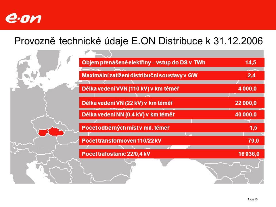 Page 15 Provozně technické údaje E.ON Distribuce k 31.12.2006  please overwrite text Délka vedení NN (0,4 kV) v km téměř 40 000,0 Počet odběrných mís