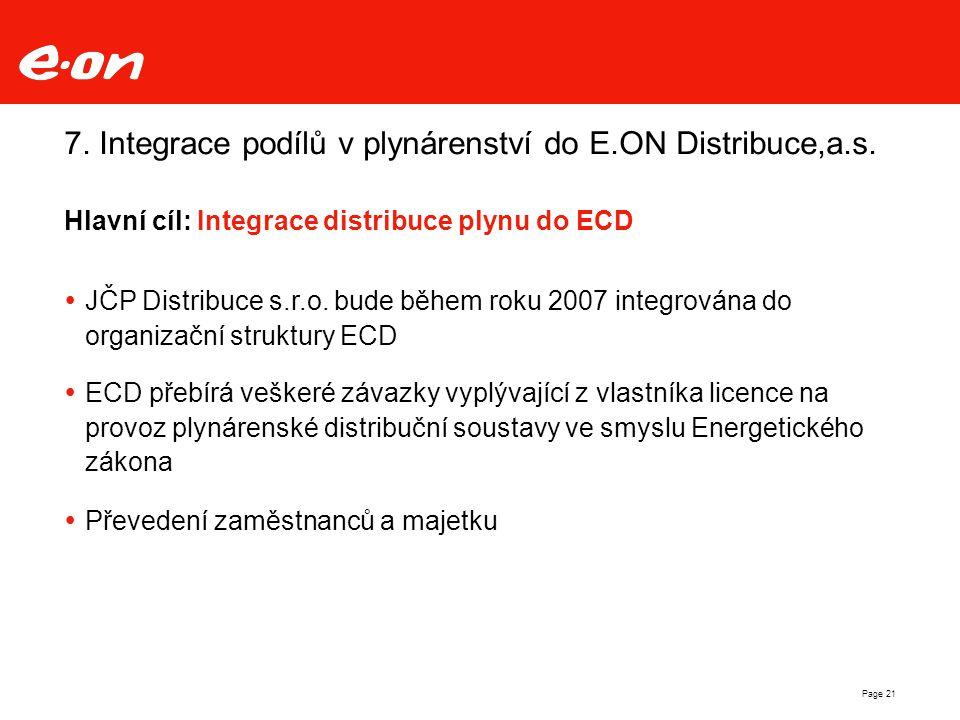 Page 21 7. Integrace podílů v plynárenství do E.ON Distribuce,a.s. Hlavní cíl: Integrace distribuce plynu do ECD  JČP Distribuce s.r.o. bude během ro
