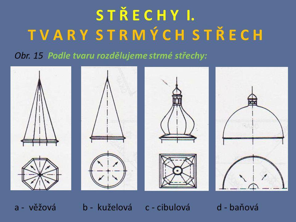 S T Ř E C H Y I. T V A R Y S T R M Ý C H S T Ř E C H Obr. 15 Podle tvaru rozdělujeme strmé střechy: a - věžová b - kuželová c - cibulová d - baňová