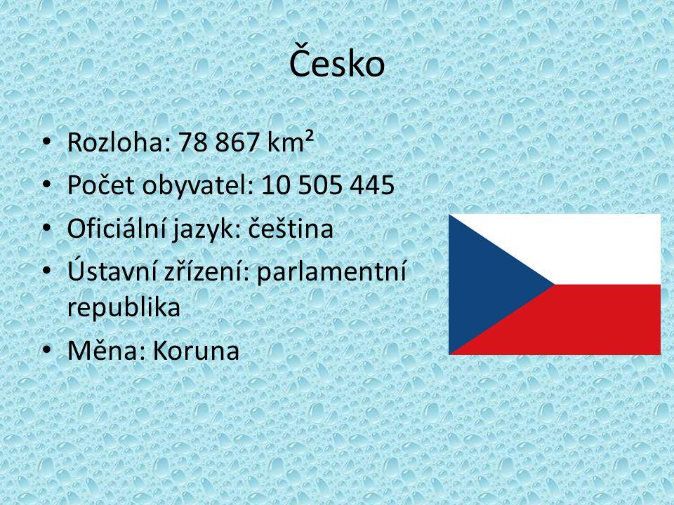 Praha Měsíční průměrné teploty (°C) Měsíční průměrné srážky (mm)