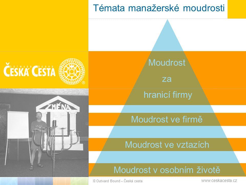 Formy a metody MM Formát 3 lektoři © Outward Bound – Česká cesta www.ceskacesta.cz Série čtyř kurzů Max.
