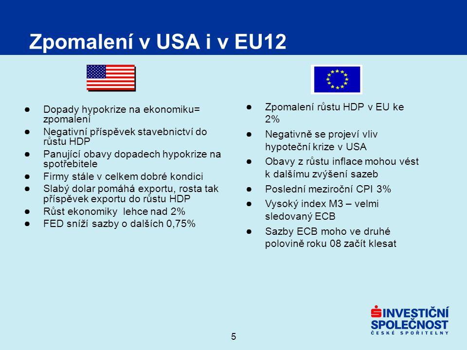 5 Zpomalení v USA i v EU12 ● Dopady hypokrize na ekonomiku= zpomalení ● Negativní příspěvek stavebnictví do růstu HDP ● Panující obavy dopadech hypokrize na spotřebitele ● Firmy stále v celkem dobré kondici ● Slabý dolar pomáhá exportu, rosta tak příspěvek exportu do růstu HDP ● Růst ekonomiky lehce nad 2% ● FED sníží sazby o dalších 0,75% ● Zpomalení růstu HDP v EU ke 2% ● Negativně se projeví vliv hypoteční krize v USA ● Obavy z růstu inflace mohou vést k dalšímu zvýšení sazeb ● Poslední meziroční CPI 3% ● Vysoký index M3 – velmi sledovaný ECB ● Sazby ECB moho ve druhé polovině roku 08 začít klesat