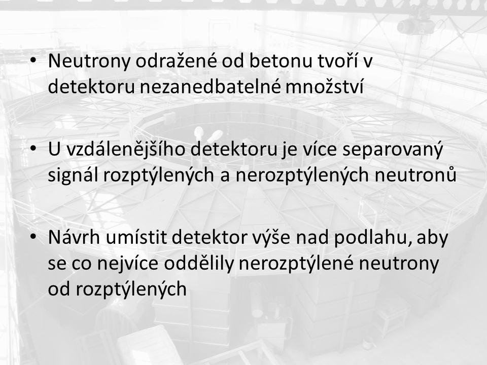 Neutrony odražené od betonu tvoří v detektoru nezanedbatelné množství U vzdálenějšího detektoru je více separovaný signál rozptýlených a nerozptýlených neutronů Návrh umístit detektor výše nad podlahu, aby se co nejvíce oddělily nerozptýlené neutrony od rozptýlených