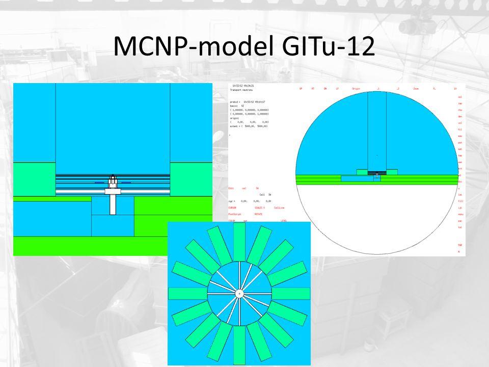 MCNP-model GITu-12