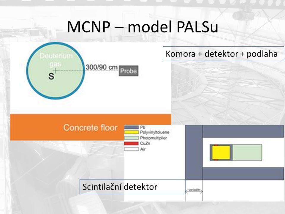 MCNP – model PALSu Komora + detektor + podlaha Scintilační detektor