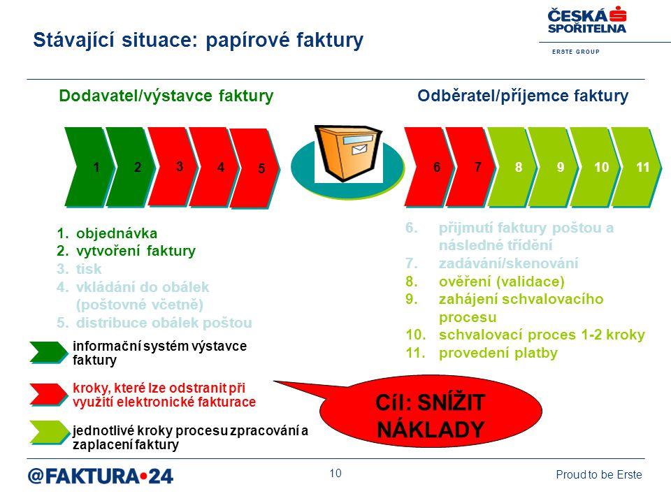 E R S T E G R O U P Proud to be Erste 10 Dodavatel/výstavce fakturyOdběratel/příjemce faktury jednotlivé kroky procesu zpracování a zaplacení faktury