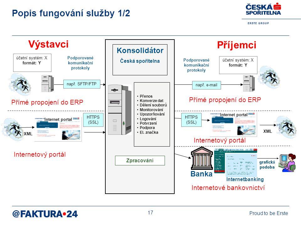 E R S T E G R O U P Proud to be Erste 17 grafická podoba XML účetní systém: X formát: Y např. SFTP/FTP Zpracování Konsolidátor Česká spořitelna Výstav