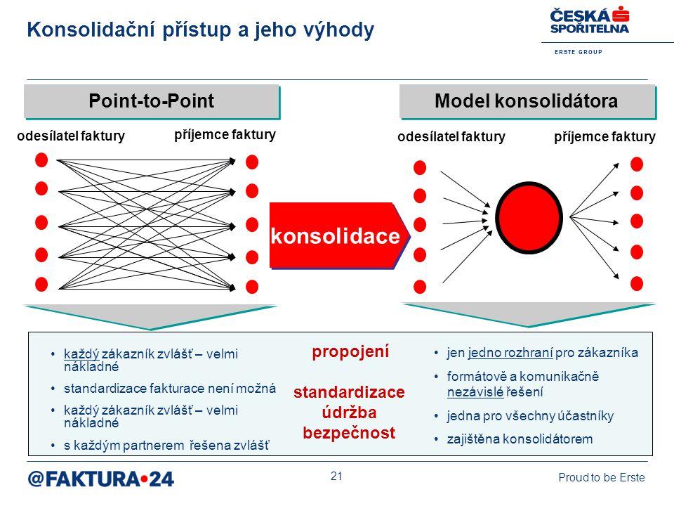 E R S T E G R O U P Proud to be Erste 21 Point-to-Point Model konsolidátora konsolidace odesílatel faktury příjemce faktury odesílatel fakturypříjemce