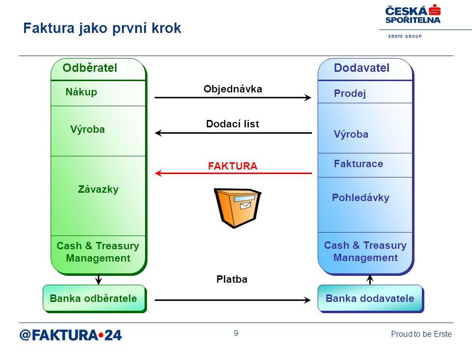 E R S T E G R O U P Proud to be Erste 9 Faktura jako první krok Dodavatel Banka odběratele Banka dodavatele Nákup Výroba Závazky Cash & Treasury Manag