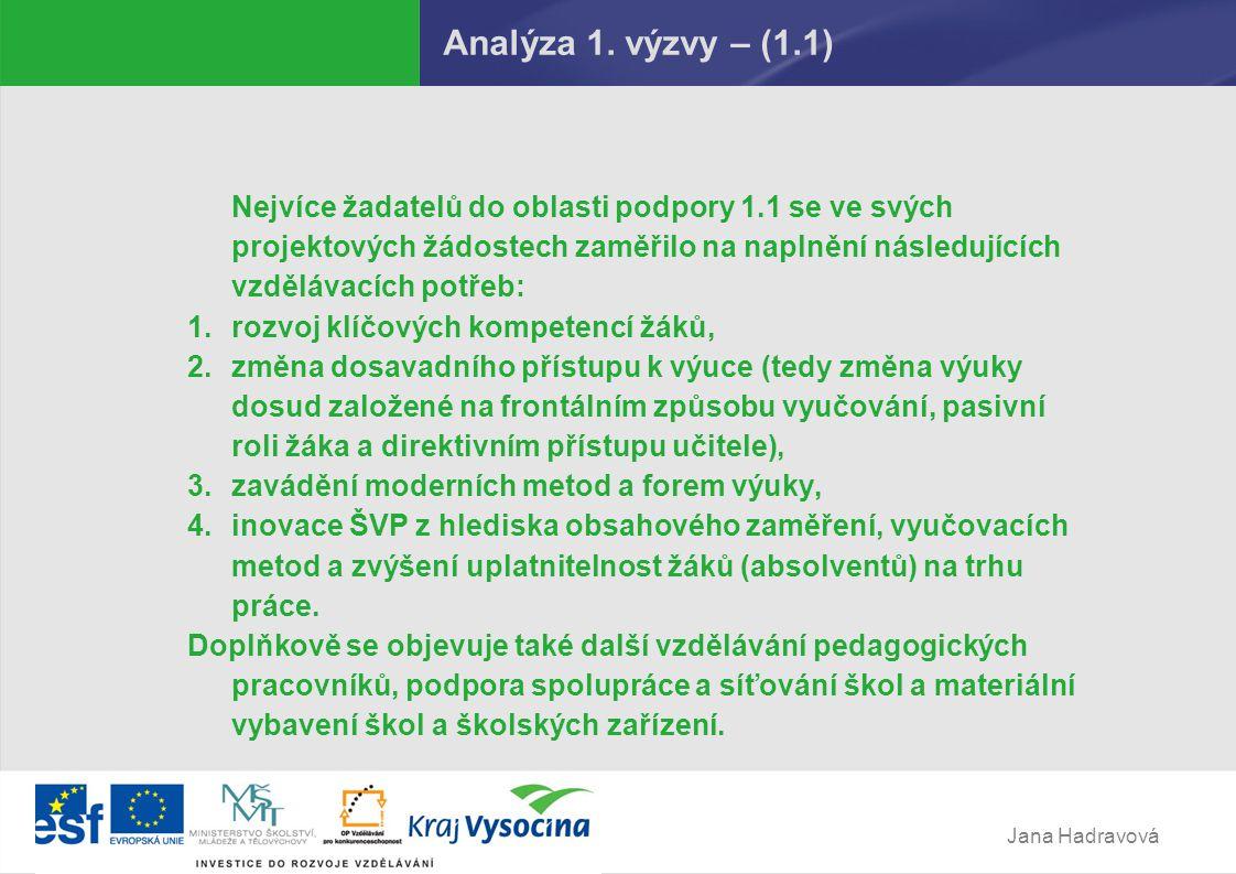 Jana Hadravová Analýza 1.