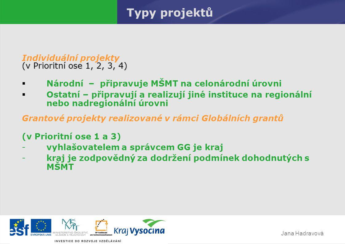 Jana Hadravová Přehled prioritních os a oblastí podpory OP VK