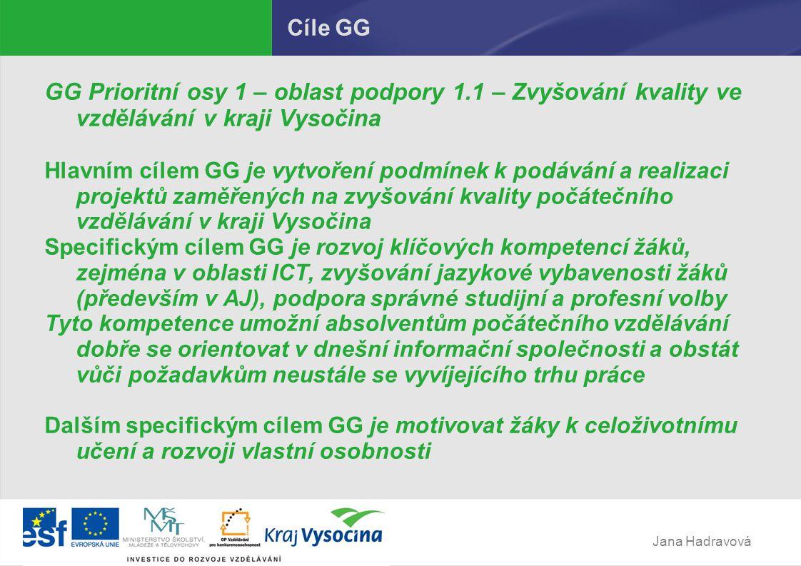 Jana Hadravová Cíle GG GG Prioritní osy 1 – oblast podpory 1.1 – Zvyšování kvality ve vzdělávání v kraji Vysočina Hlavním cílem GG je vytvoření podmínek k podávání a realizaci projektů zaměřených na zvyšování kvality počátečního vzdělávání v kraji Vysočina Specifickým cílem GG je rozvoj klíčových kompetencí žáků, zejména v oblasti ICT, zvyšování jazykové vybavenosti žáků (především v AJ), podpora správné studijní a profesní volby Tyto kompetence umožní absolventům počátečního vzdělávání dobře se orientovat v dnešní informační společnosti a obstát vůči požadavkům neustále se vyvíjejícího trhu práce Dalším specifickým cílem GG je motivovat žáky k celoživotnímu učení a rozvoji vlastní osobnosti