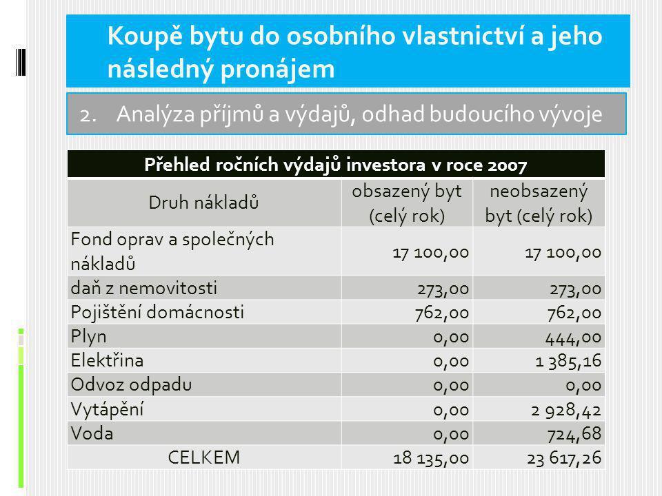 2.Analýza příjmů a výdajů, odhad budoucího vývoje Koupě bytu do osobního vlastnictví a jeho následný pronájem Přehled ročních výdajů investora v roce 2007 Druh nákladů obsazený byt (celý rok) neobsazený byt (celý rok) Fond oprav a společných nákladů 17 100,00 daň z nemovitosti273,00 Pojištění domácnosti762,00 Plyn0,00444,00 Elektřina0,001 385,16 Odvoz odpadu0,00 Vytápění0,002 928,42 Voda0,00724,68 CELKEM18 135,0023 617,26