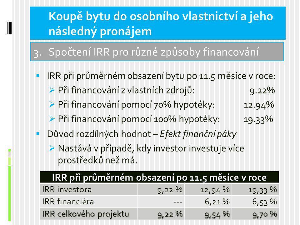  IRR při průměrném obsazení bytu po 11.5 měsíce v roce:  Při financování z vlastních zdrojů: 9.22%  Při financování pomocí 70% hypotéky: 12.94%  Při financování pomocí 100% hypotéky: 19.33%  Důvod rozdílných hodnot – Efekt finanční páky  Nastává v případě, kdy investor investuje více prostředků než má.