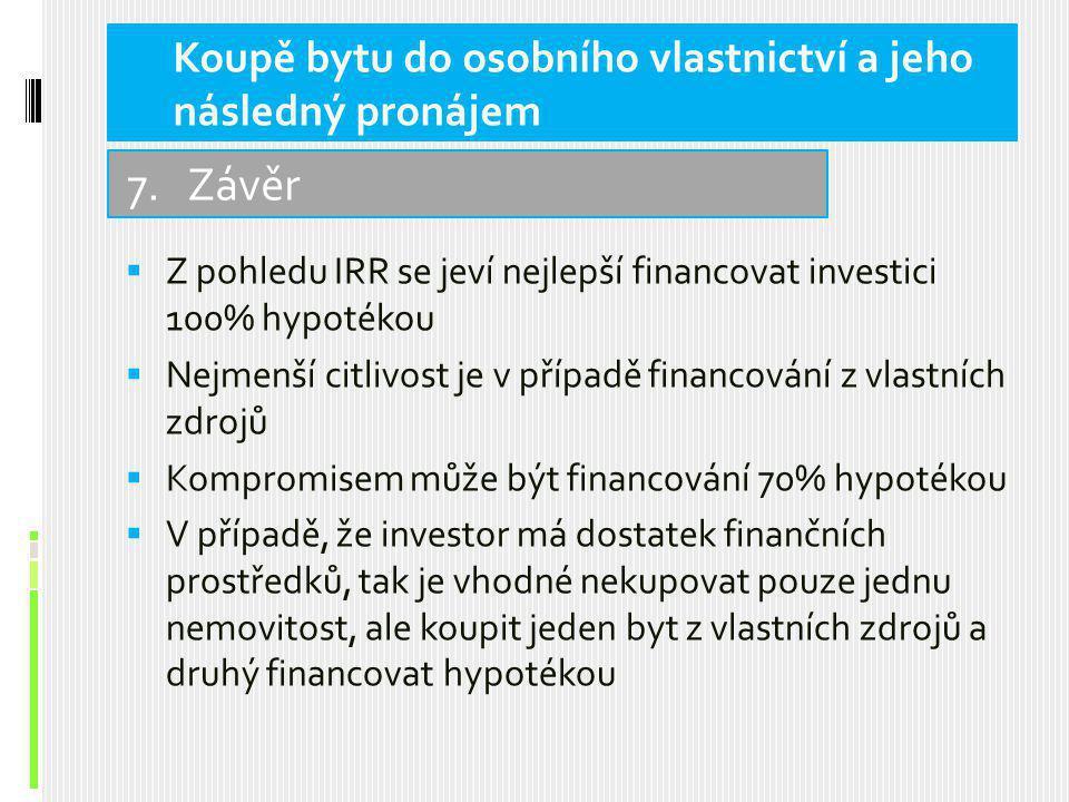  Z pohledu IRR se jeví nejlepší financovat investici 100% hypotékou  Nejmenší citlivost je v případě financování z vlastních zdrojů  Kompromisem může být financování 70% hypotékou  V případě, že investor má dostatek finančních prostředků, tak je vhodné nekupovat pouze jednu nemovitost, ale koupit jeden byt z vlastních zdrojů a druhý financovat hypotékou 7.Závěr Koupě bytu do osobního vlastnictví a jeho následný pronájem
