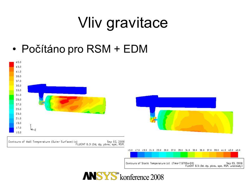 Vliv gravitace Počítáno pro RSM + EDM