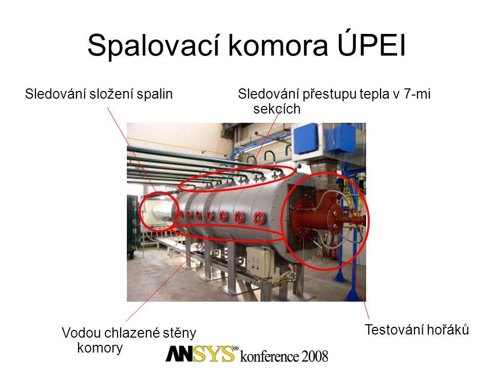 Spalovací komora ÚPEI Sledování složení spalin Testování hořáků Sledování přestupu tepla v 7-mi sekcích Vodou chlazené stěny komory