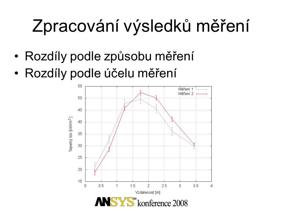 Zpracování výsledků měření Rozdíly podle způsobu měření Rozdíly podle účelu měření