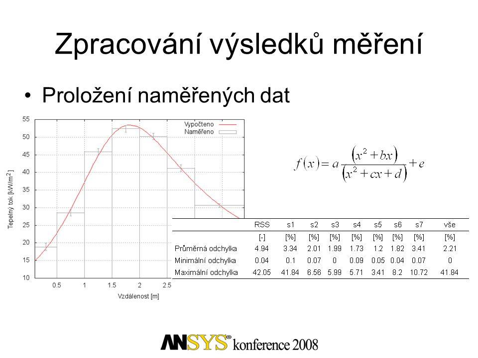 Zpracování výsledků měření Proložení naměřených dat