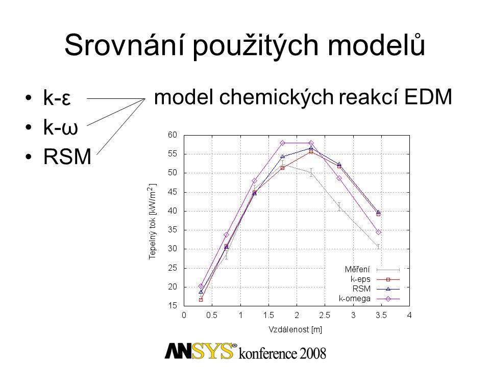 Srovnání použitých modelů k-ε k-ω RSM model chemických reakcí EDM