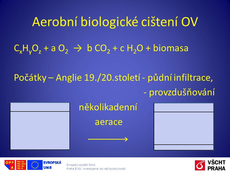 Evropský sociální fond Praha & EU: Investujeme do vaší budoucnosti Aerobní biologické cištení OV C x H y O z + a O 2 → b CO 2 + c H 2 O + biomasa Počátky – Anglie 19./20.století - půdní infiltrace, - provzdušňování několikadenní aerace