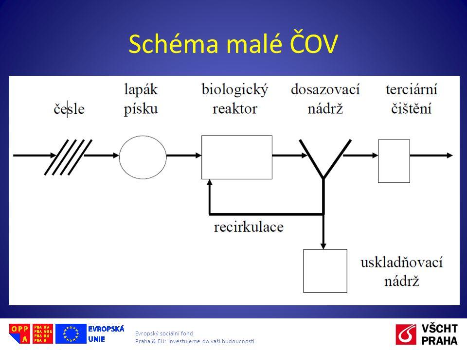 Evropský sociální fond Praha & EU: Investujeme do vaší budoucnosti Schéma malé ČOV